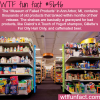 museum of failed products wtf fun fact