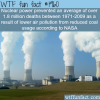 nuclear power facts