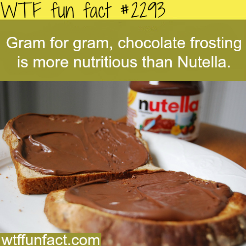 Nutella health fact - WTF fun facts