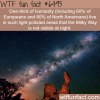 one third of humanity cant see the milky way at
