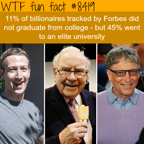 Percent of billionaires who don't graduate college - WTF fun facts