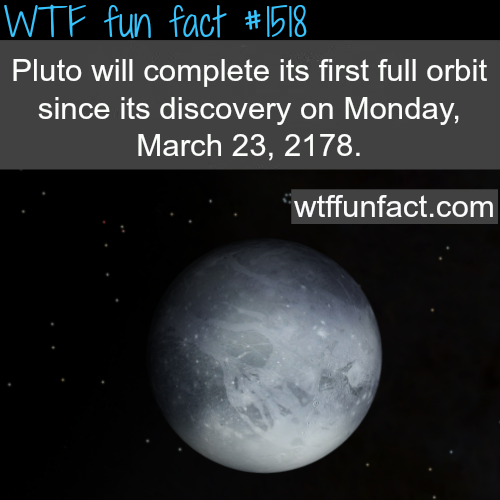 Pluto planet facts - when will pluto complete it's first orbit since it's discovery?