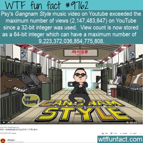 Psy's Gangnam Style music video on Youtube exceeded the maximum number of views (2