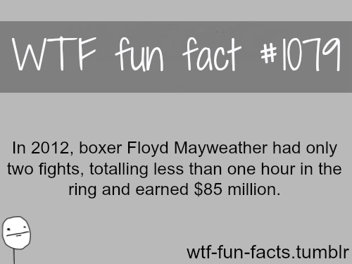 richest boxers in the world