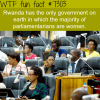 rwandas government wtf fun fact