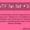 sarcasm wtf fun fact