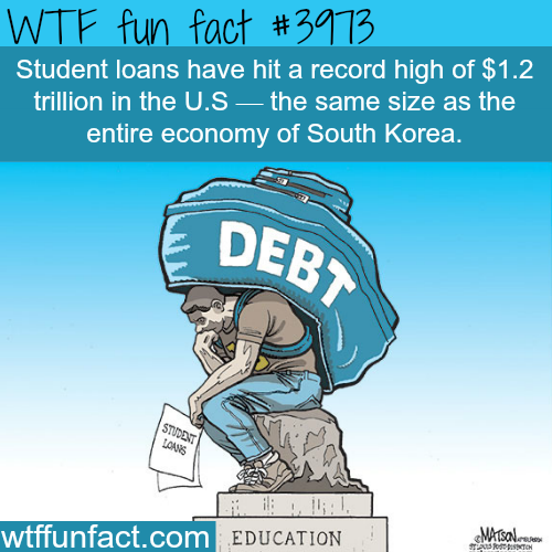 Student loans hit a record high of $1.2 trillion - WTF fun facts