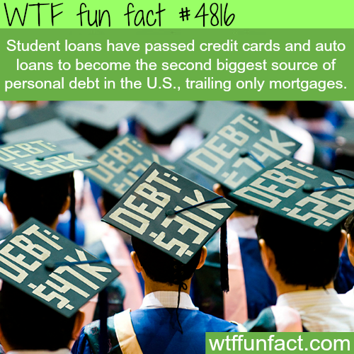 Student loans - WTF fun facts