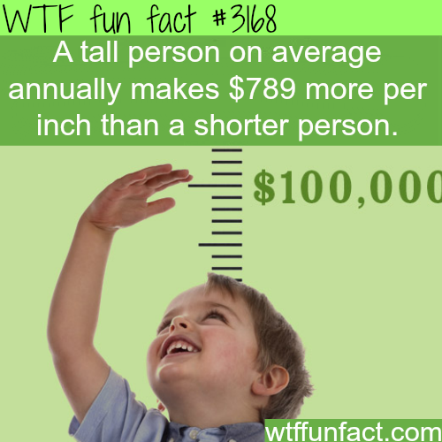Taller people make more money than shorter people -  WTF fun facts