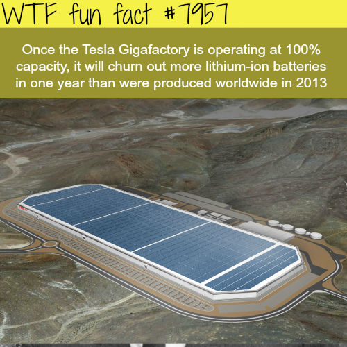 Tesla Gigafactory - WTF fun fact