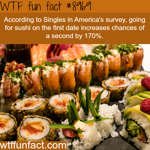 The best place to take your first date - WTF fun fact