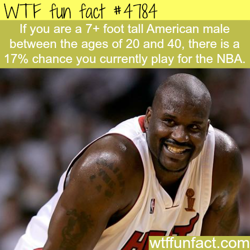 The chances of being in the NBA if you are 7 feet tall - WTF fun facts