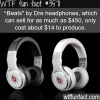 the cost to produce beats by dre