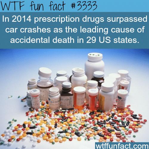The dangers of prescription drugs -WTF fun facts