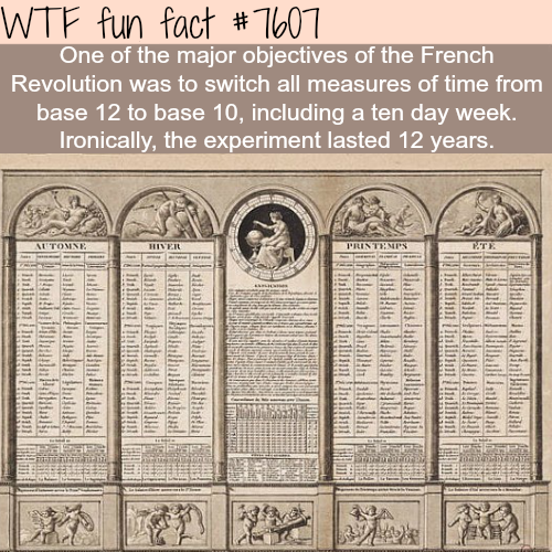 The French Revolution calendar - WTF fun facts