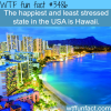 the happiest state in america wtf fun facts