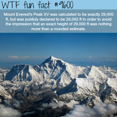 The Height of Mount Everest's Peak - WTF fun fact