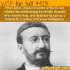 the inventor of the iq test