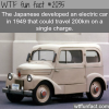 the japanese electric car history