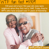 the longest friendship wtf fun facts