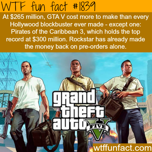 The most expenisve game to make - WTF fun facts