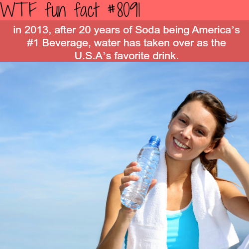 The number one beverage in America - WTF fun facts
