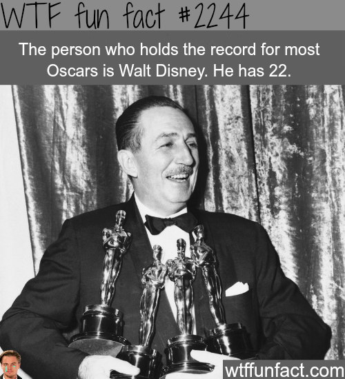 The person with the most oscars - WTF fun facts