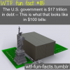 the united states national debt