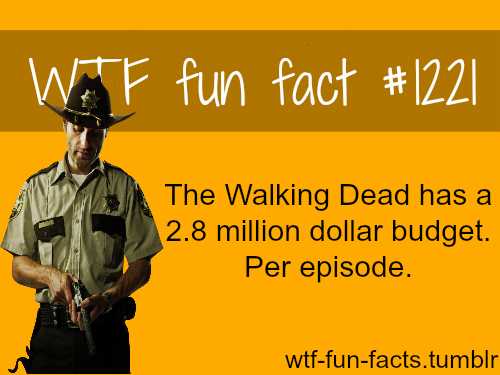 the walking dead budget.