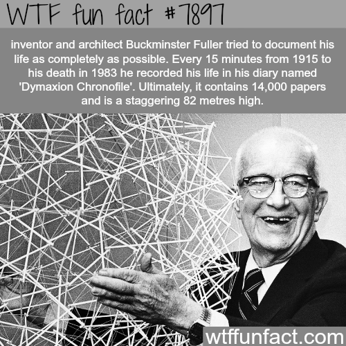 This man documented every 15 minutes of his life for more than 50 years - WTF fun facts
