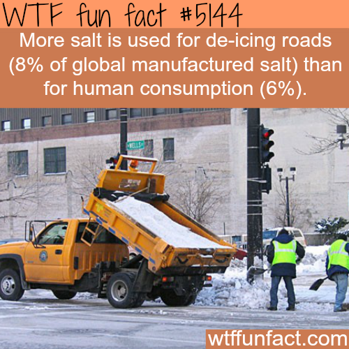 Using salt for melting snow - WTF fun facts