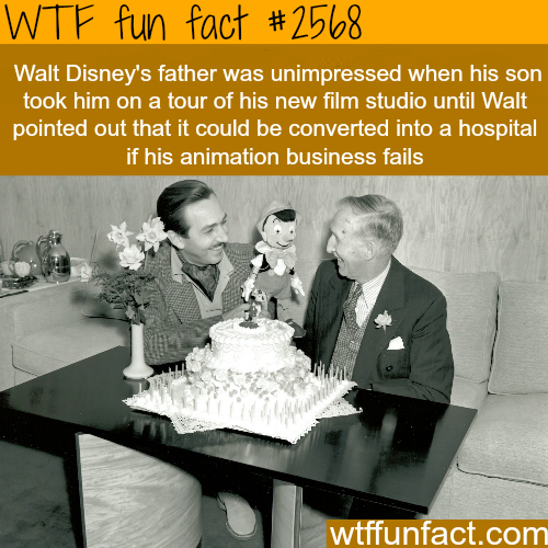 Walt Disney's father