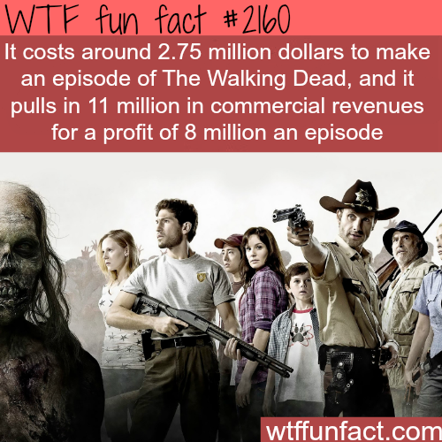 What it cost to make a single episode of The Walking Dead - WTF fun facts