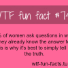 women facts
