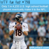 your chances of being a professional nfl player
