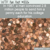 WTF Fun Fact – Old School Crowdfunding