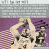 WTF Fun Fact – Kobe Misses