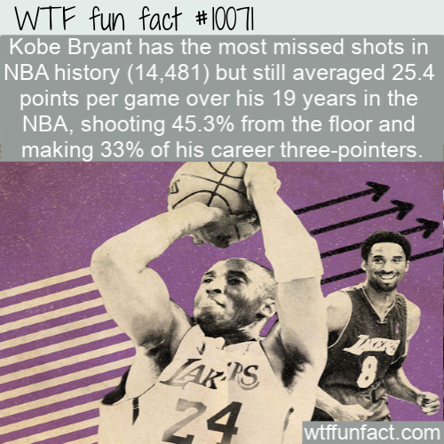 WTF Fun Fact - Record Break Miss shots
