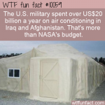 WTF Fun Fact - A/C vs. The Moon