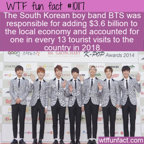 WTF Fun Fact - BTS economics