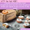 WTF Fun Fact – Donut, Doughnut, Canada