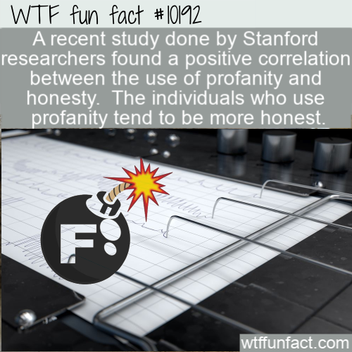 WTF Fun Fact - profanity vs honesty