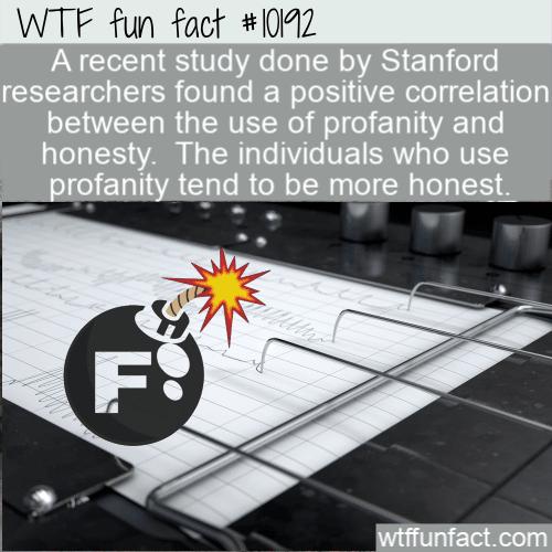 WTF Fun Fact - profanity vs honesty
