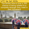 WTF Fun Fact – British Relations