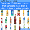 WTF Fun Fact – Billion Dollar Brands