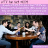 WTF Fun Fact – Happiest Time Of The Week