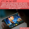 WTF Fun Fact – China Mobile Games Dominance