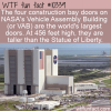 WTF Fun Fact – World's Largest Door