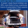 WTF Fun Fact – Parent's Car Brand