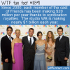 WTF Fun Fact – Friends Syndication Windfall